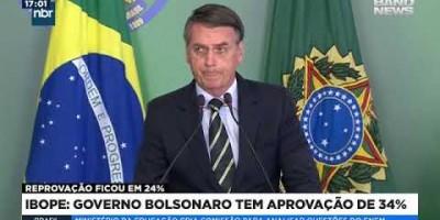 ASSISTA O VÍDEO-Governo Bolsonaro tem aprovação de 34%