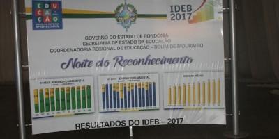 ROLIM DE MOURA: PREMIAÇÃO DE RECONHECIMENTO – IDEB