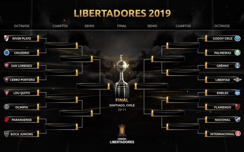 Conheça cada rival brasileiro nas oitavas de final da Libertadores