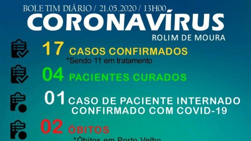 Secretaria de Saúde confirma 2ª morte por Covid-19 em Rolim de Moura