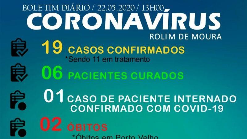 Secretaria de saúde confirma 19º caso de Covid-19 em Rolim de Moura