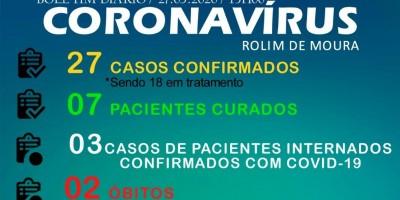 Secretaria de saúde confirma mais 3 novos casos de Covid-19 em Rolim de Moura e total...