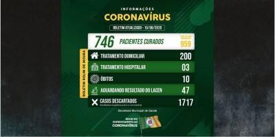 Rolim de Moura tem 746 pessoas recuperadas da covid-19