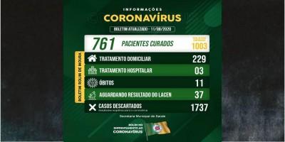 Rolim de Moura ultrapassa mil casos confirmados de covid-19 e registra um novo óbito