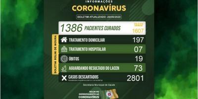Boletim com dados sobre o coronavírus em Rolim de Moura neste sábado (26)