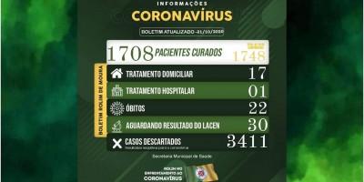 Rolim de Moura registra apenas 2 novos casos de covid-19 em 24h; Município tem mais de...