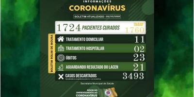 Boletim sobre o coronavírus em Rolim de Moura desta quarta-feira (28)
