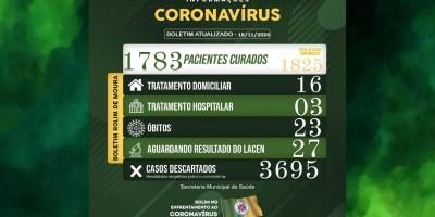 Boletim sobre o coronavírus em Rolim de Moura desta quarta-feira (18)