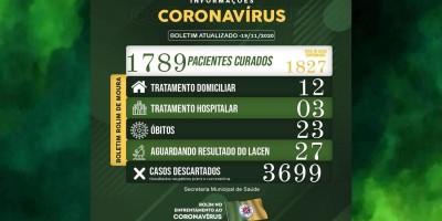 Boletim sobre o coronavírus em Rolim de Moura desta quinta-feira (19)