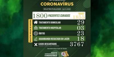 Boletim sobre o coronavírus em Rolim de Moura desta terça-feira (24)
