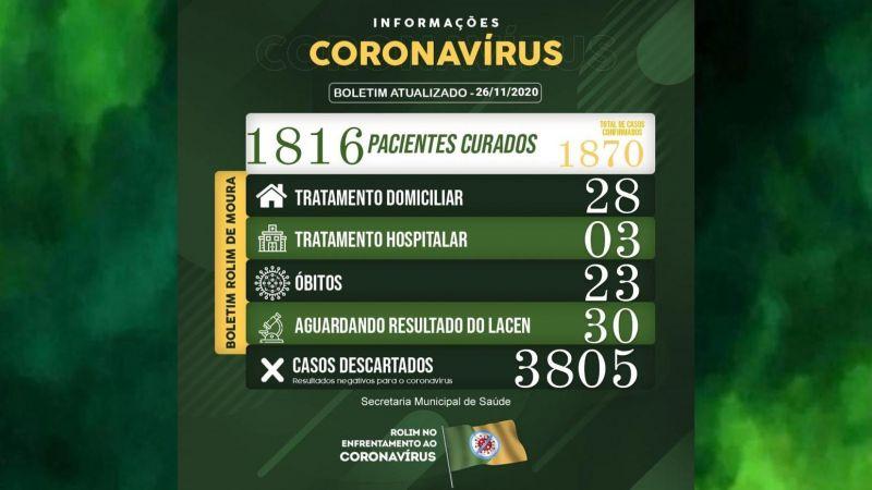 Boletim sobre o coronavírus em Rolim de Moura desta quinta-feira (26)