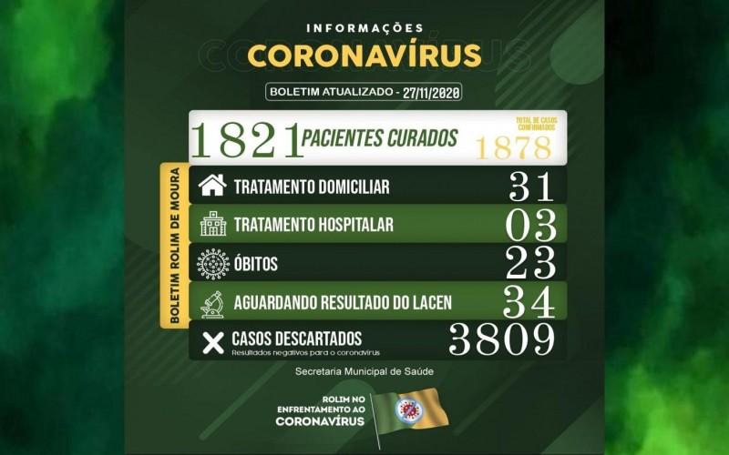 Boletim sobre o coronavírus em Rolim de Moura desta sexta-feira (27)