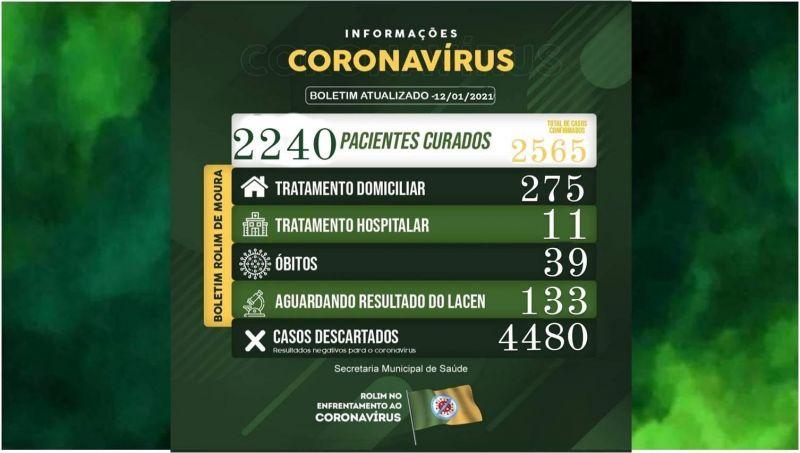Prefeitura de Rolim de Moura retorna com divulgação de boletim com dados da covid-19