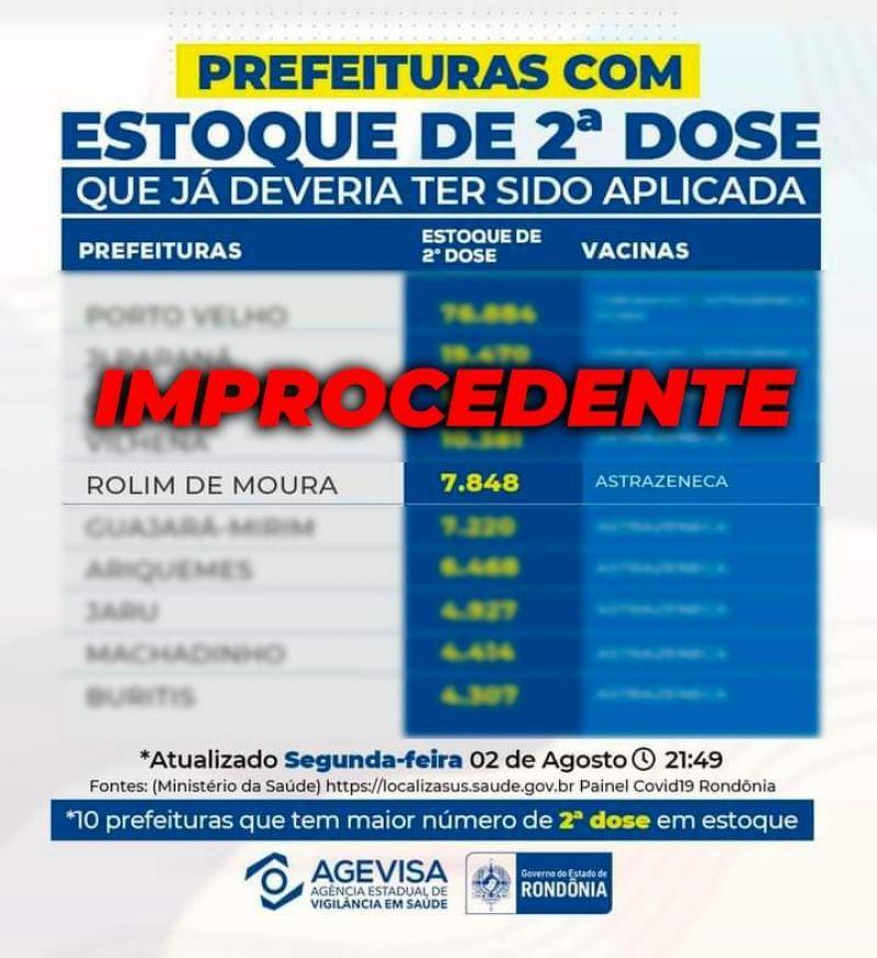 Prefeitura de Rolim de Moura contesta informação do Governo do Estado de que teria mais de 7,8 mil doses de vacina contra covid em estoque