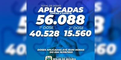 Mais de 56 mil doses de vacinas já foram aplicadas em Rolim de Moura, conforme Semusa
