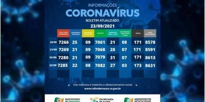 Dois novos óbitos são registrados por complicações da covid-19 em Rolim de Moura;...