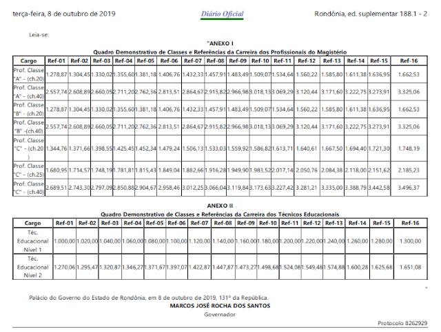 Seduc: Cálculo errado da tabela salarial revolta professores e causa injusta exoneração