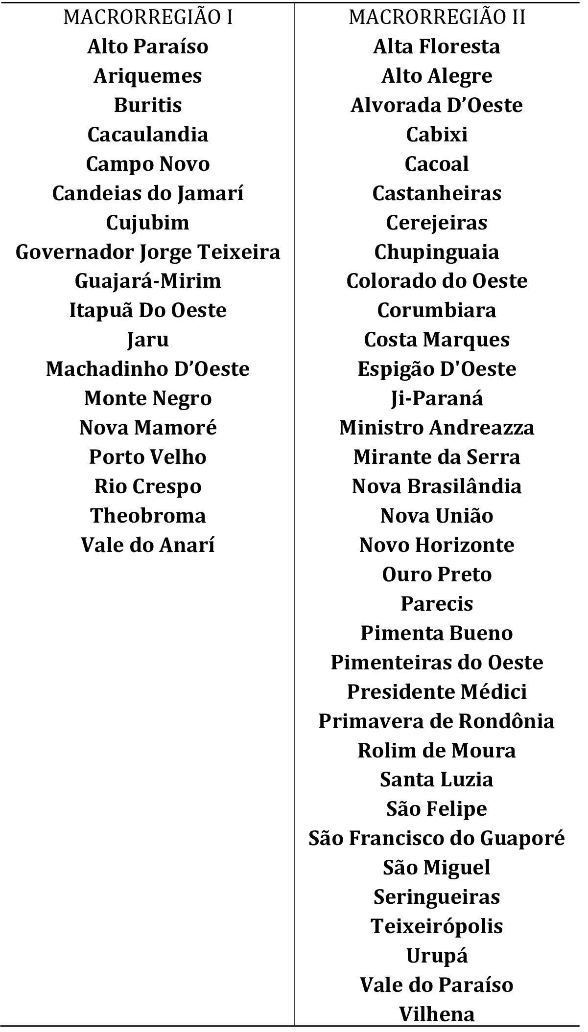 Governo de RO altera decreto e passa a somar leitos de UTI de municípios e libera outras atividades; nova reclassificação ainda será publicada