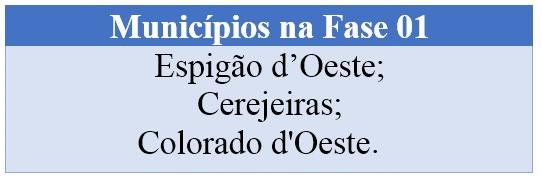Governo volta atrás e reclassifica Rolim de Moura, Alto Alegre e outros 2 municípios para Fase 02; veja o decreto